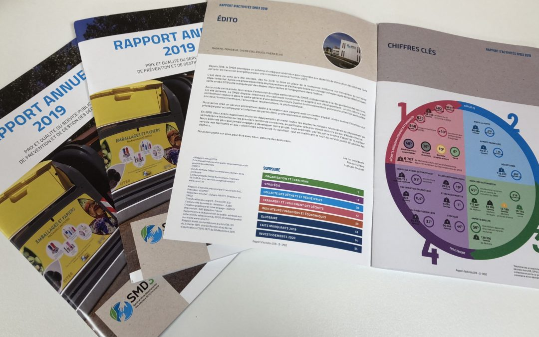 Création Rapport d'Activités 2019 SMD3